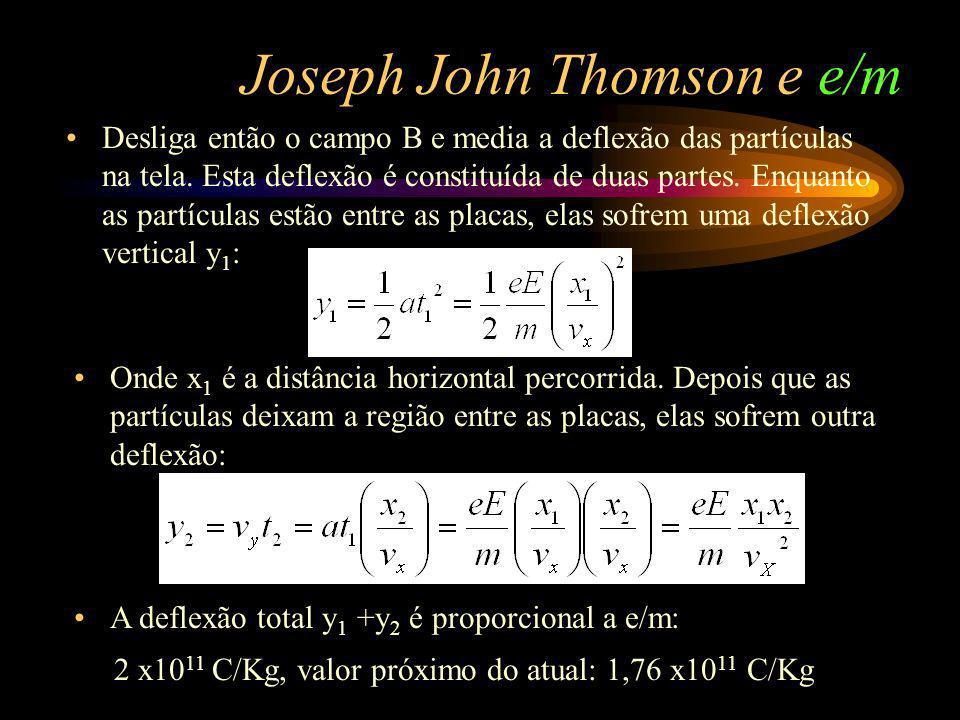 Joseph John Thomson e e/m Desliga então o campo B e media a deflexão das partículas na tela. Esta deflexão é constituída de duas partes. Enquanto as p