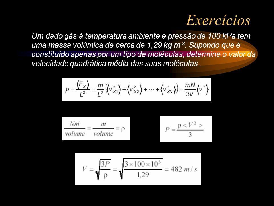 Exercícios Um dado gás à temperatura ambiente e pressão de 100 kPa tem uma massa volúmica de cerca de 1,29 kg m -3. Supondo que é constituído apenas p