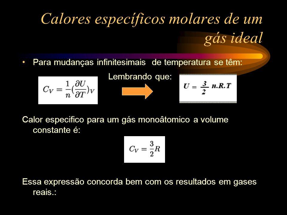 Considerando um processo a pressão constante: Resulta: Para um gás ideal monoâtomico se tem:: Calores específicos molares de um gás ideal