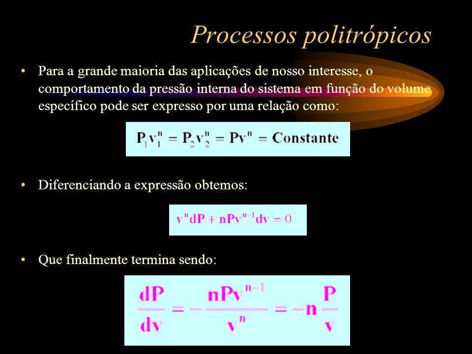 Processos politrópicos Para a grande maioria das aplicações de nosso interesse, o comportamento da pressão interna do sistema em função do volume espe