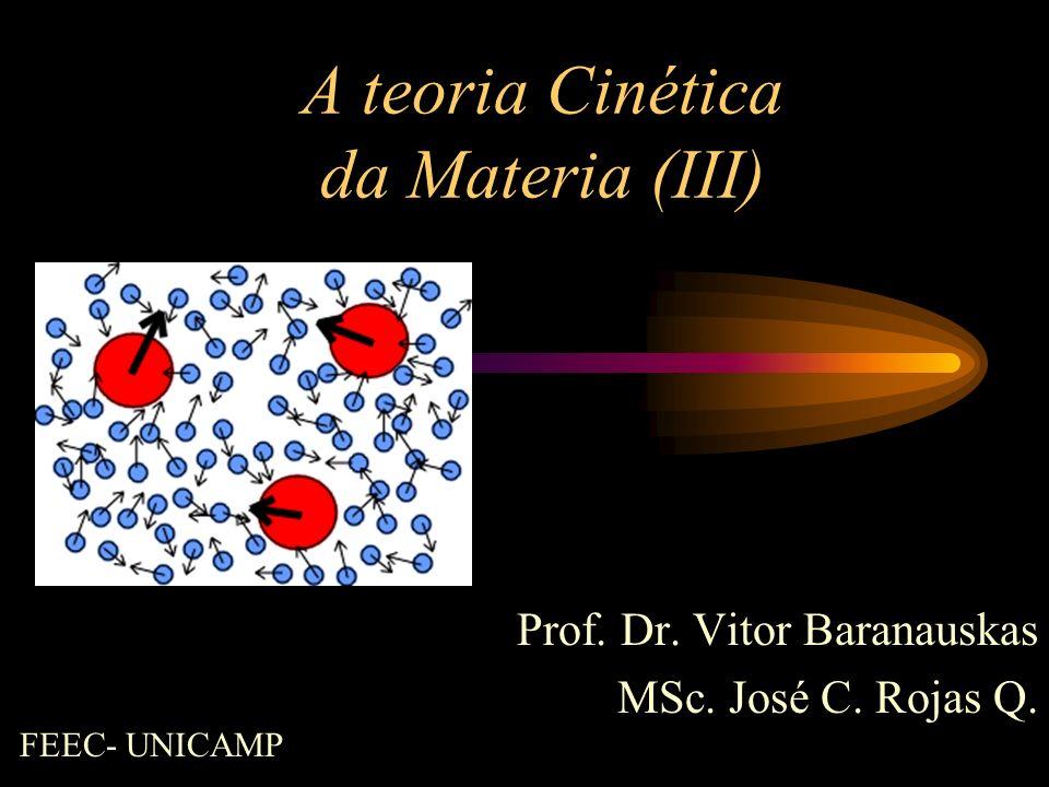 A teoria Cinética da Materia (III) Prof. Dr. Vitor Baranauskas MSc. José C. Rojas Q. FEEC- UNICAMP