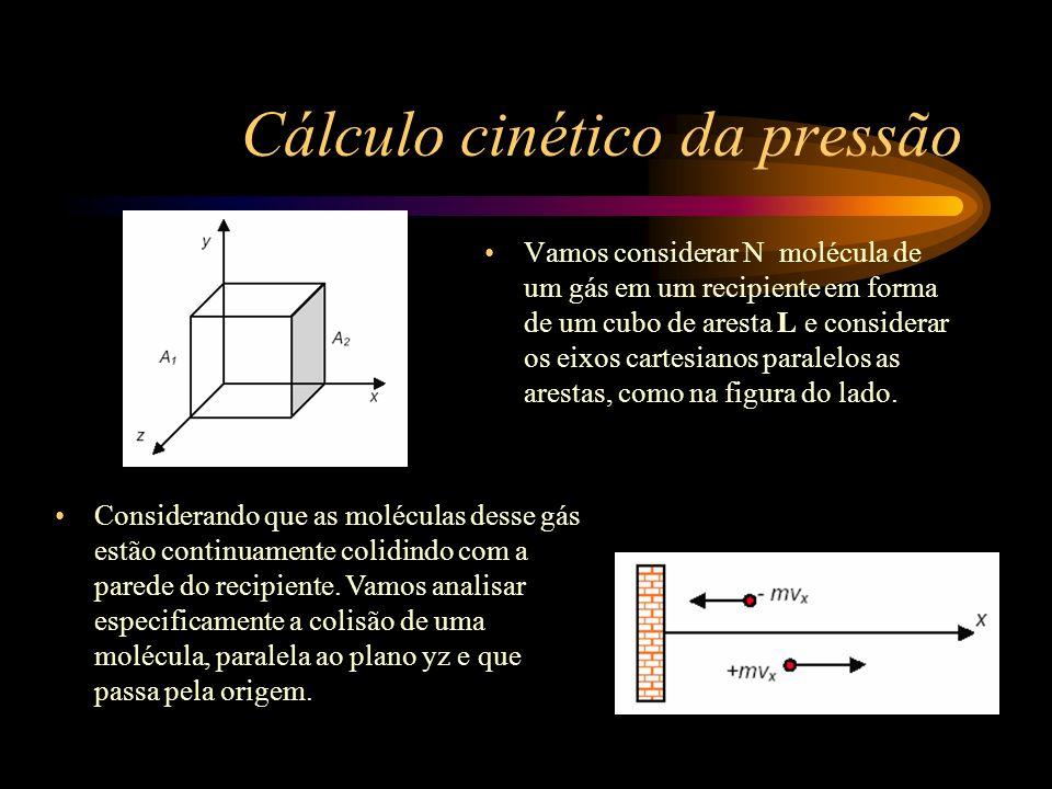 Cálculo cinético da pressão Usando a lei de Newton na forma Força = taxa de variação do momento, vemos que o momento de uma partícula muda de 2mv x a cada vez que ela atinge o pistão O tempo entre impactos é 2L/v x De modo que a freqüência entre impactos é v x /2L por segundo.
