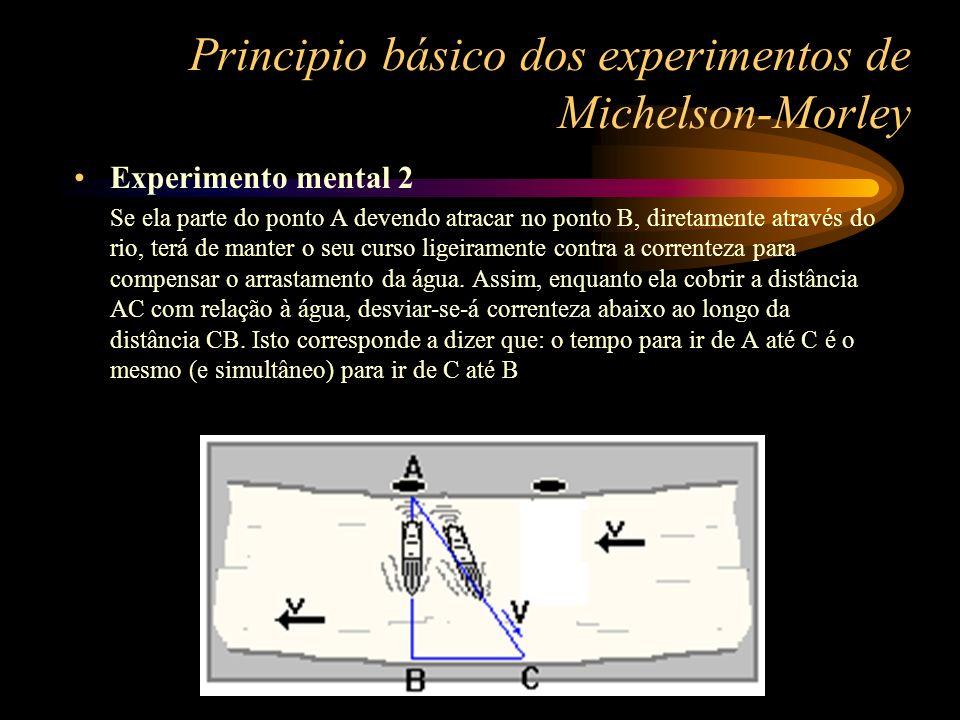 Principio básico dos experimentos de Michelson-Morley O que Michelson e Morley fizeram em seu famoso experimento, foi substituir o rio corrente pelo vento de éter e a lancha pela onda de luz