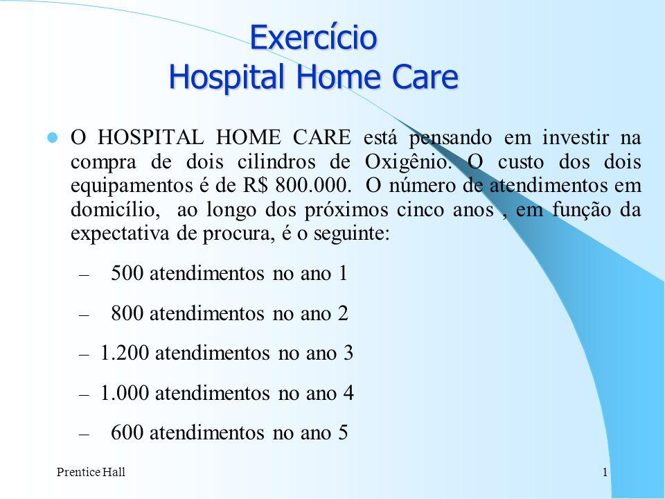 Prentice Hall1 Exercício Hospital Home Care O HOSPITAL HOME CARE está pensando em investir na compra de dois cilindros de Oxigênio. O custo dos dois e