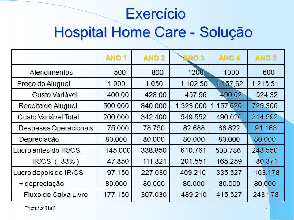 Prentice Hall4 Exercício Hospital Home Care - Solução Exercício Hospital Home Care - Solução