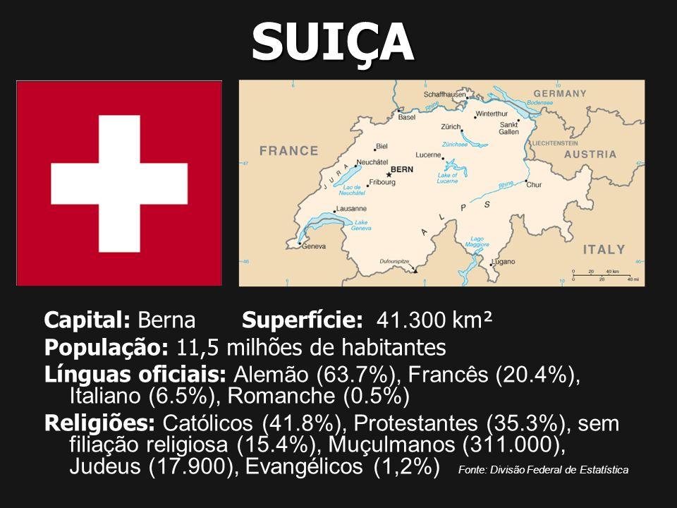 SUIÇA Capital: Berna Superfície: 4 1.300 km² População: 11,5 milhões de habitantes Línguas oficiais: A lemão (63.7%), Francês (20.4%), Italiano (6.5%)