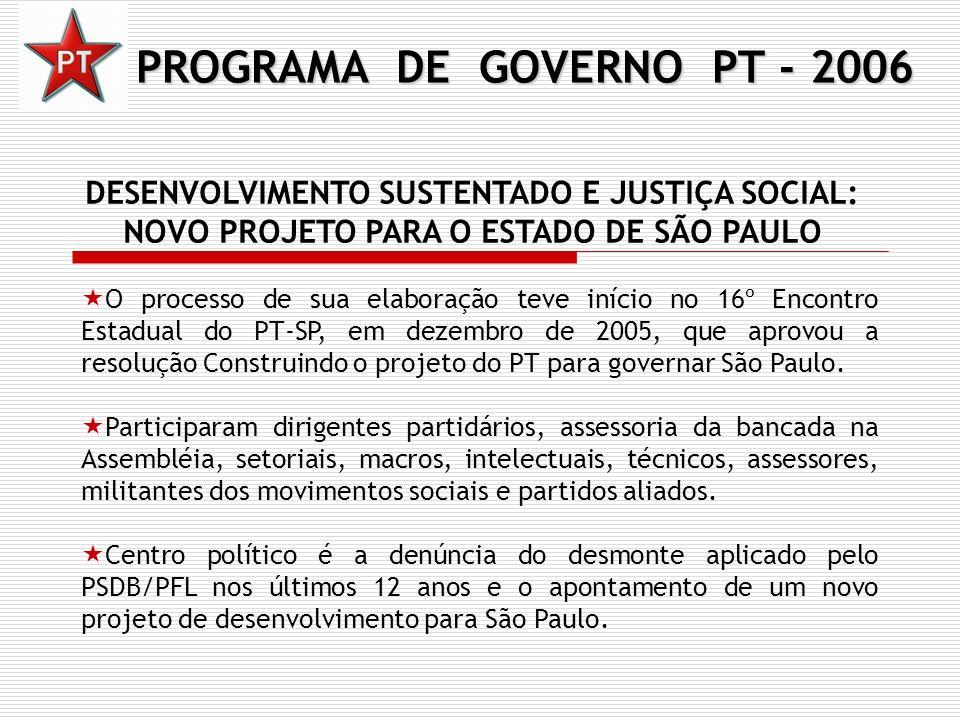 DESENVOLVIMENTO SUSTENTADO E JUSTIÇA SOCIAL: NOVO PROJETO PARA O ESTADO DE SÃO PAULO O processo de sua elaboração teve início no 16º Encontro Estadual