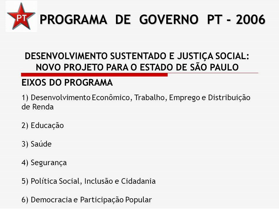 PROGRAMA DE GOVERNO PT - 2006 EIXOS DO PROGRAMA 1) Desenvolvimento Econômico, Trabalho, Emprego e Distribuição de Renda 2) Educação 3) Saúde 4) Segura
