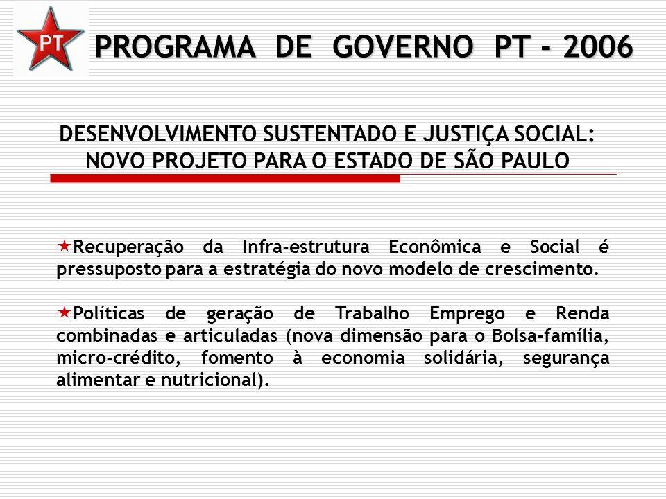 PROGRAMA DE GOVERNO PT - 2006 DESENVOLVIMENTO SUSTENTADO E JUSTIÇA SOCIAL: NOVO PROJETO PARA O ESTADO DE SÃO PAULO Recuperação da Infra-estrutura Econ