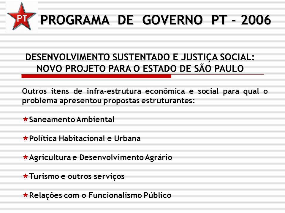 PROGRAMA DE GOVERNO PT - 2006 DESENVOLVIMENTO SUSTENTADO E JUSTIÇA SOCIAL: NOVO PROJETO PARA O ESTADO DE SÃO PAULO Outros itens de infra-estrutura eco