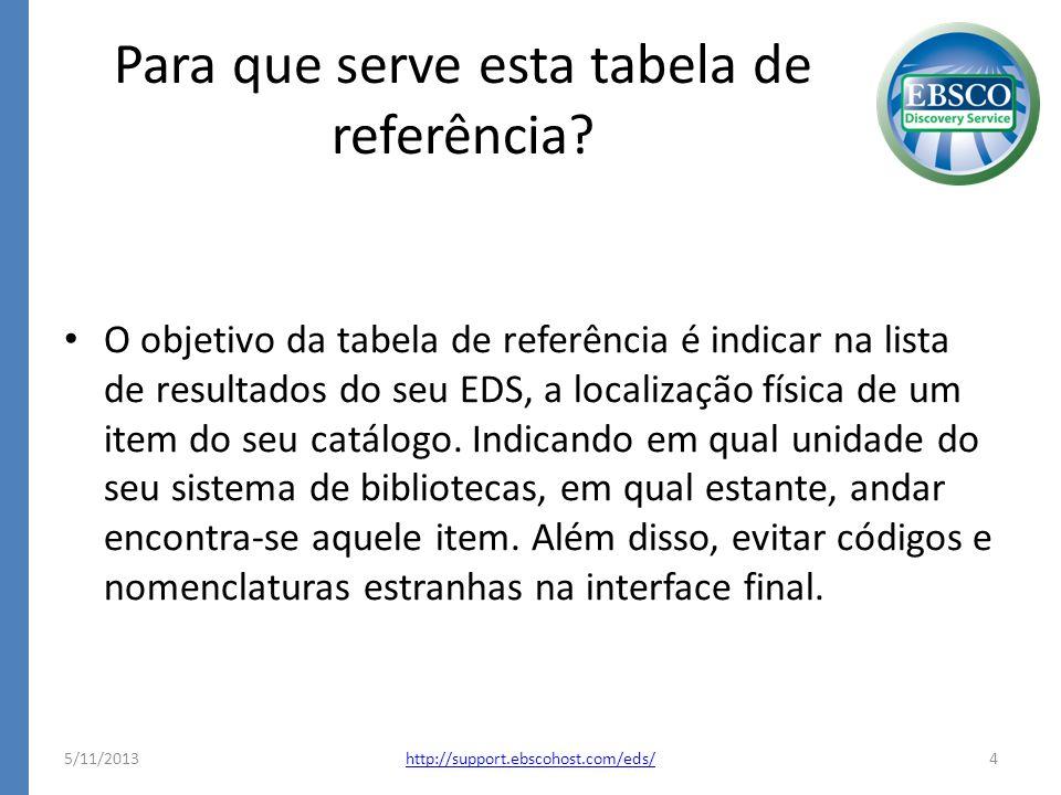 Para que serve esta tabela de referência? O objetivo da tabela de referência é indicar na lista de resultados do seu EDS, a localização física de um i