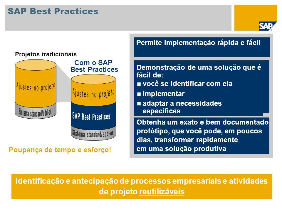 SAP Best Practices Poupança de tempo e esforço! Obtenha um exato e bem documentado protótipo, que você pode, em poucos dias, transformar rapidamente e