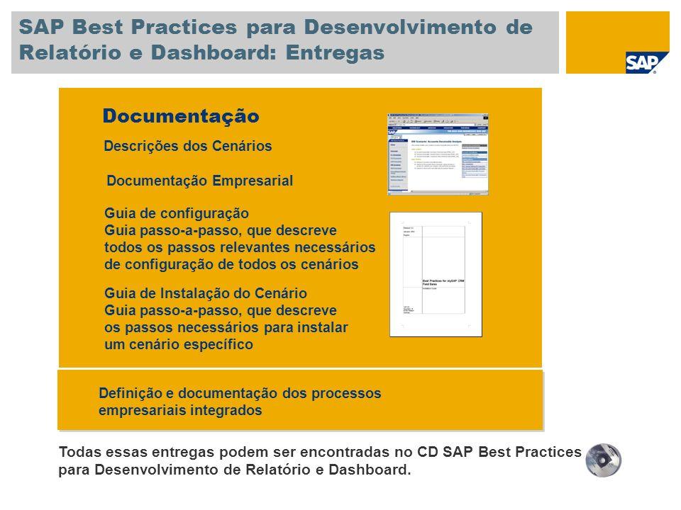 SAP Best Practices para Desenvolvimento de Relatório e Dashboard: Entregas Documentação Descrições dos Cenários Documentação Empresarial Guia de Insta