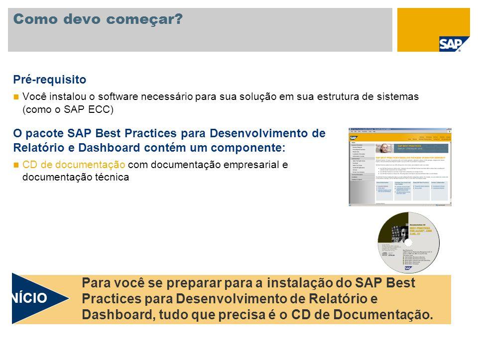 Como devo começar? Pré-requisito Você instalou o software necessário para sua solução em sua estrutura de sistemas (como o SAP ECC) O pacote SAP Best
