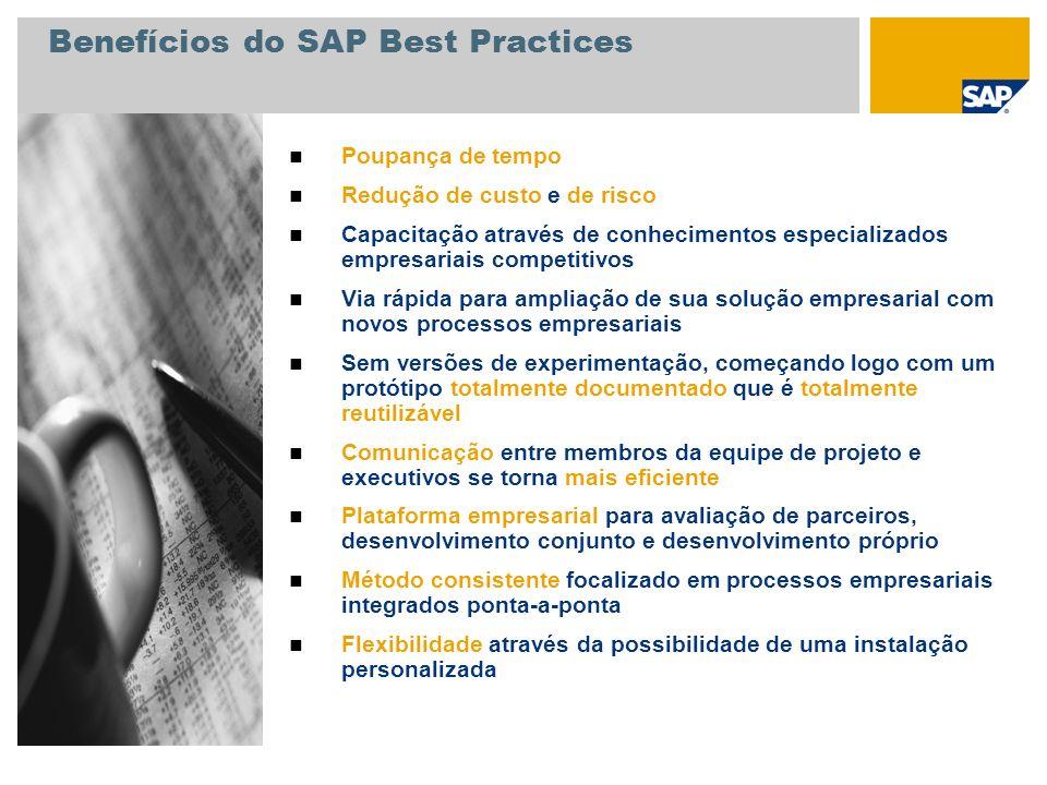 Benefícios do SAP Best Practices Poupança de tempo Redução de custo e de risco Capacitação através de conhecimentos especializados empresariais compet