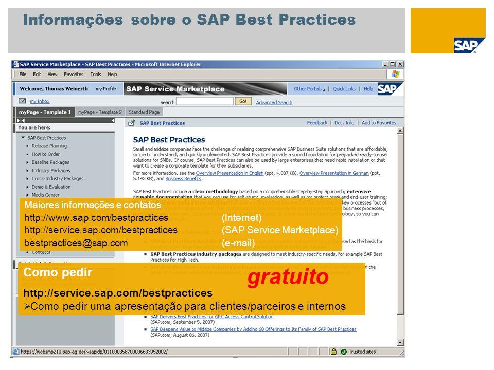 Informações sobre o SAP Best Practices Maiores informações e contatos http://www.sap.com/bestpractices (Internet) http://service.sap.com/bestpractices
