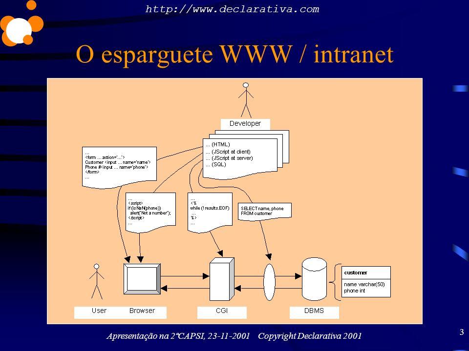 http://www.declarativa.com Apresentação na 2ªCAPSI, 23-11-2001 Copyright Declarativa 2001 4 A abordagem declarativa Web Application Maker –Model-driven, centralizado no MS SQL server –Dada uma BD com stored procedures, etc...