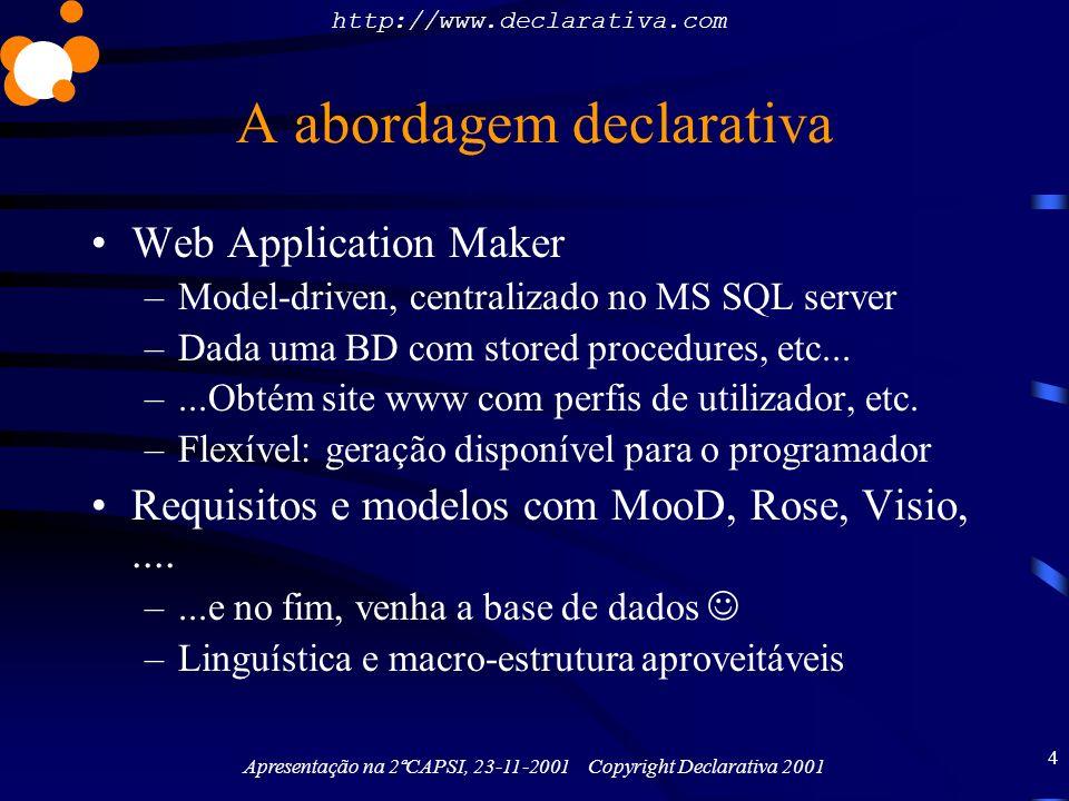 http://www.declarativa.com Apresentação na 2ªCAPSI, 23-11-2001 Copyright Declarativa 2001 4 A abordagem declarativa Web Application Maker –Model-drive