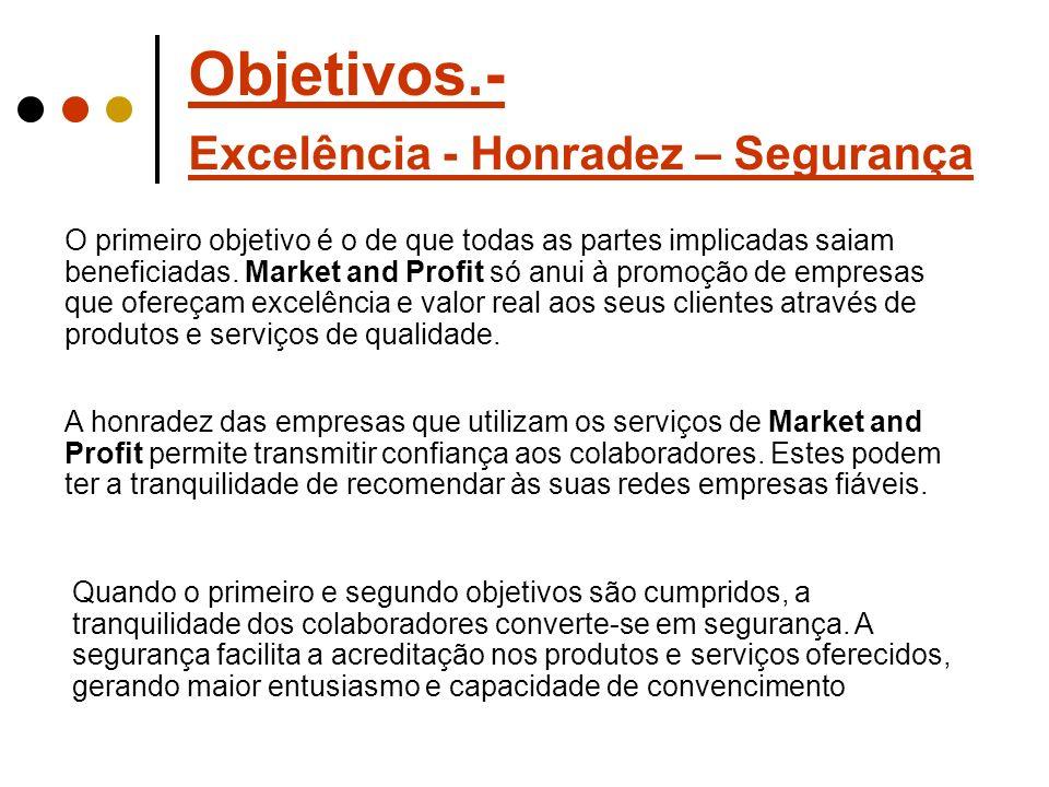 Objetivos.- Excelência - Honradez – Segurança O primeiro objetivo é o de que todas as partes implicadas saiam beneficiadas. Market and Profit só anui