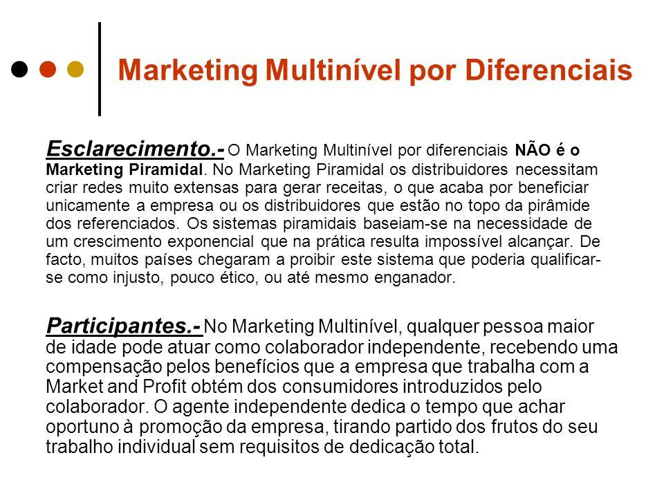 João 6% Marcelo 2% Benjamim 2% Ana 5% Tomás 2% Flávia 2% Mônica 2% Pedro 2% Funcionamento do Marketing Multinível por Diferenciais Cliente direto PROMOTOR Cliente indireto