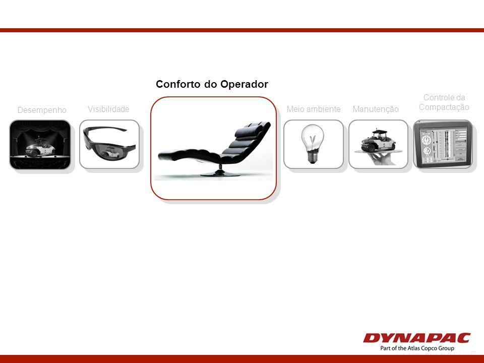 Visibilidade Conforto do Operador Manutenção Controle da Compactação Meio ambiente Desempenho