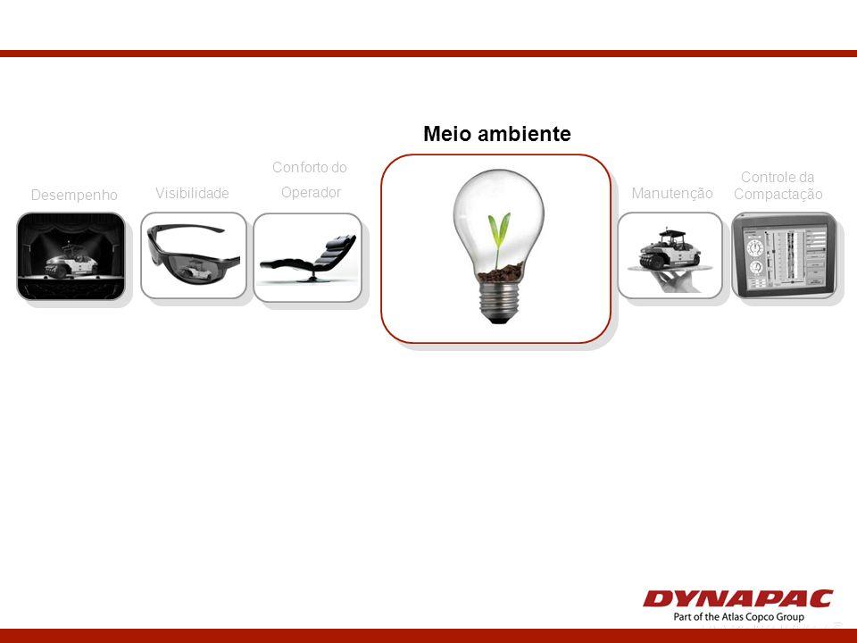 Visibilidade Conforto do Operador Manutenção Controle da Compactação Desempenho Meio ambiente