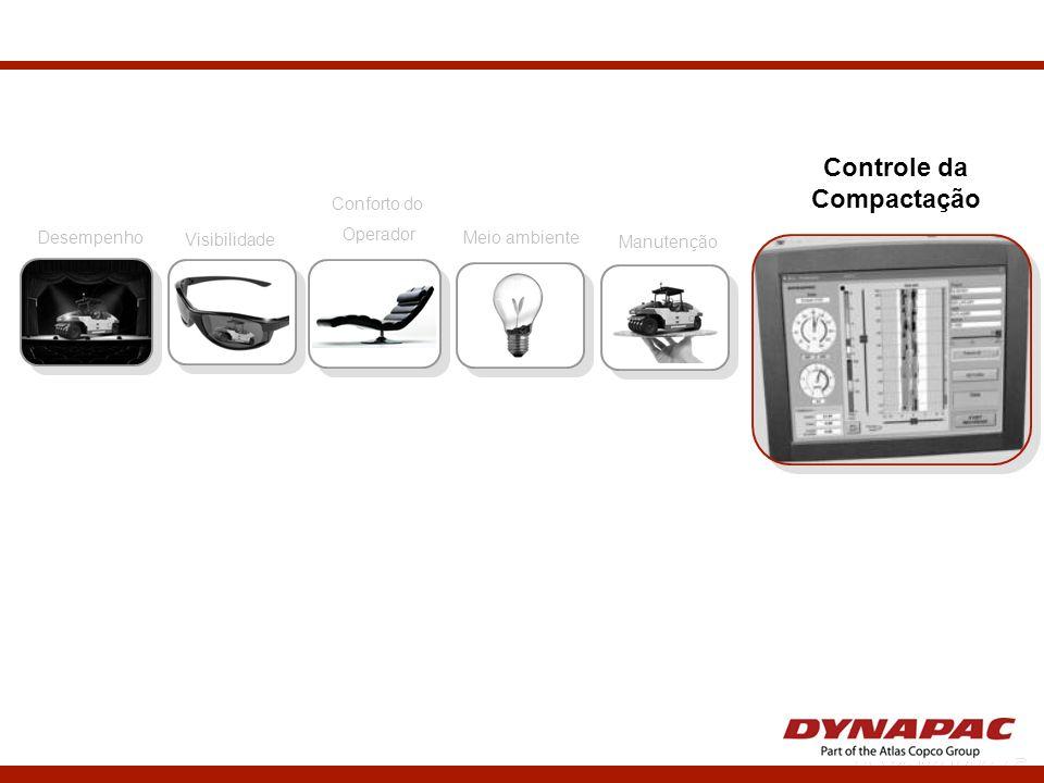 Visibilidade Conforto do Operador DesempenhoMeio ambiente Manutenção Controle da Compactação