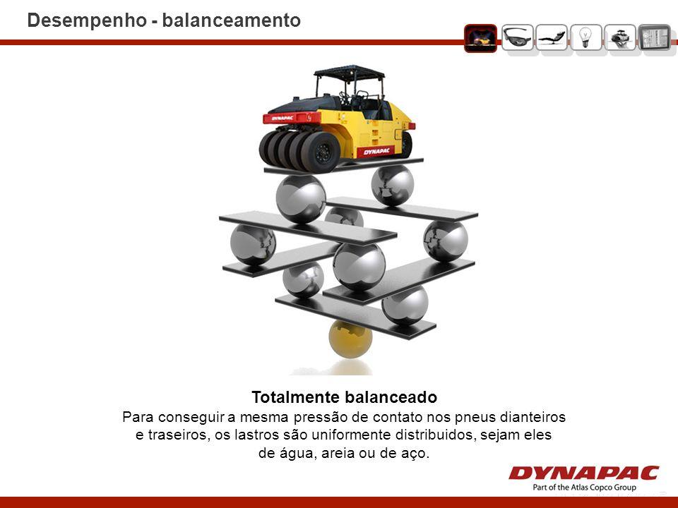 Desempenho - balanceamento Totalmente balanceado Para conseguir a mesma pressão de contato nos pneus dianteiros e traseiros, os lastros são uniforment
