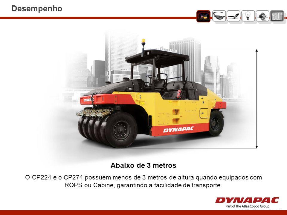Desempenho Abaixo de 3 metros O CP224 e o CP274 possuem menos de 3 metros de altura quando equipados com ROPS ou Cabine, garantindo a facilidade de tr