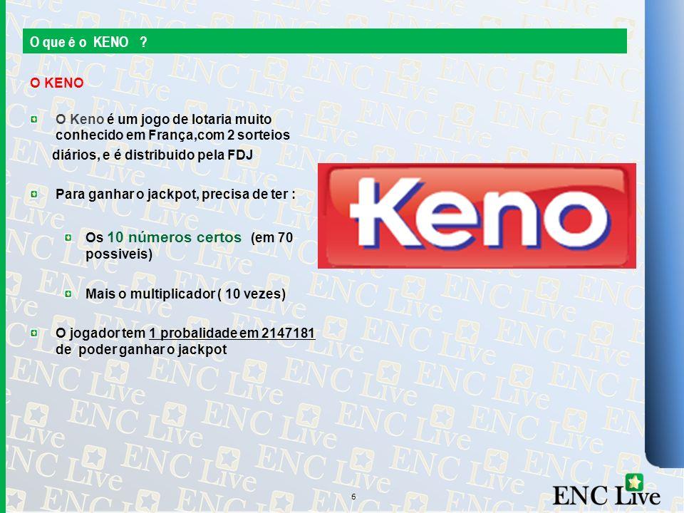 O que é o KENO ? O KENO O Keno é um jogo de lotaria muito conhecido em França,com 2 sorteios diários, e é distribuido pela FDJ Para ganhar o jackpot,