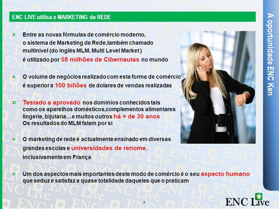 A oportunidade ENC Ken ENC LIVE utilisa o MARKETING de REDE Entre as novas fórmulas de comércio moderno, o sistema de Marketing de Rede,também chamado