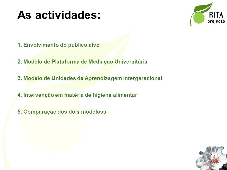 As actividades: 1. Envolvimento do público alvo 2. Modelo de Plataforma de Mediação Universitária 3. Modelo de Unidades de Aprendizagem Intergeraciona