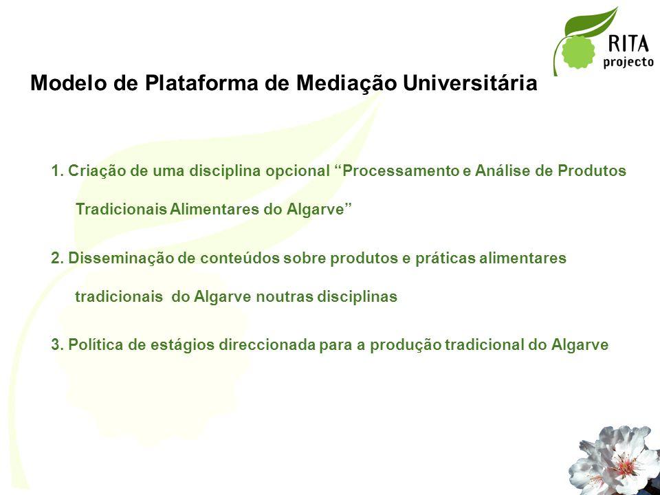 Modelo de Plataforma de Mediação Universitária 1. Criação de uma disciplina opcional Processamento e Análise de Produtos Tradicionais Alimentares do A