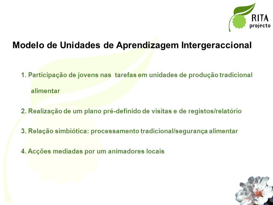 Modelo de Unidades de Aprendizagem Intergeraccional 1. Participação de jovens nas tarefas em unidades de produção tradicional alimentar 2. Realização