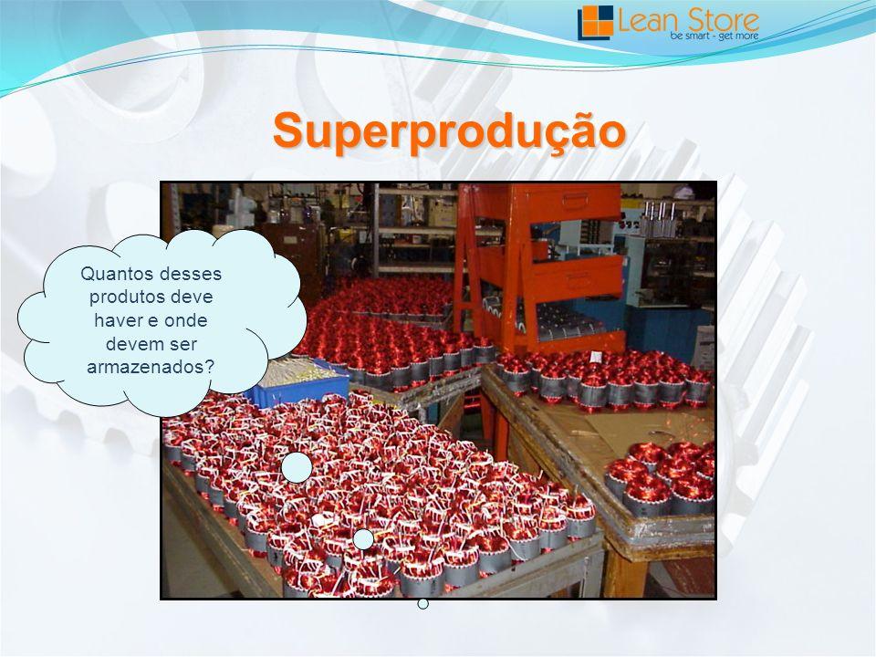 Superprodução Quantos desses produtos deve haver e onde devem ser armazenados?