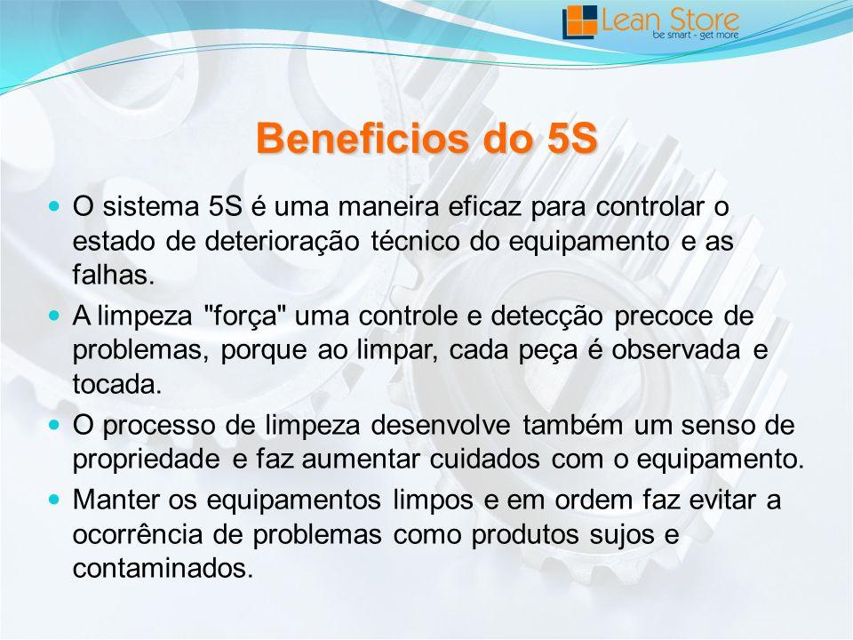 O sistema 5S é uma maneira eficaz para controlar o estado de deterioração técnico do equipamento e as falhas.