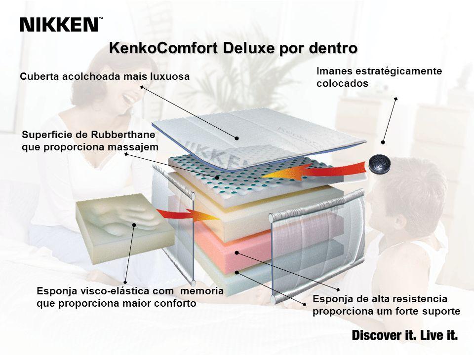KenkoComfort Deluxe por dentro Cuberta acolchoada mais luxuosa Imanes estratégicamente colocados Superficie de Rubberthane que proporciona massajem Es