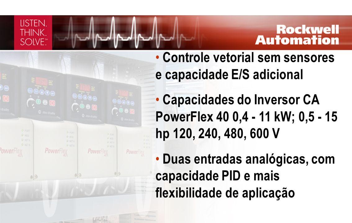 Controle vetorial sem sensores e capacidade E/S adicional Capacidades do Inversor CA PowerFlex 40 0,4 - 11 kW; 0,5 - 15 hp 120, 240, 480, 600 V Duas e