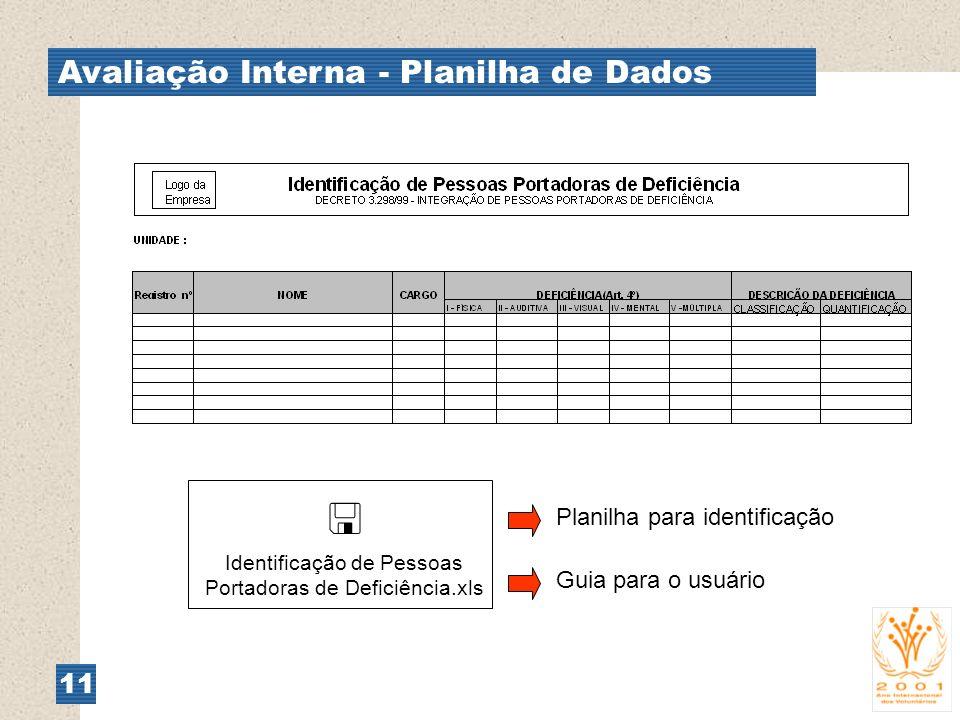 Avaliação Interna - Planilha de Dados 11 Identificação de Pessoas Portadoras de Deficiência.xls Planilha para identificação Guia para o usuário