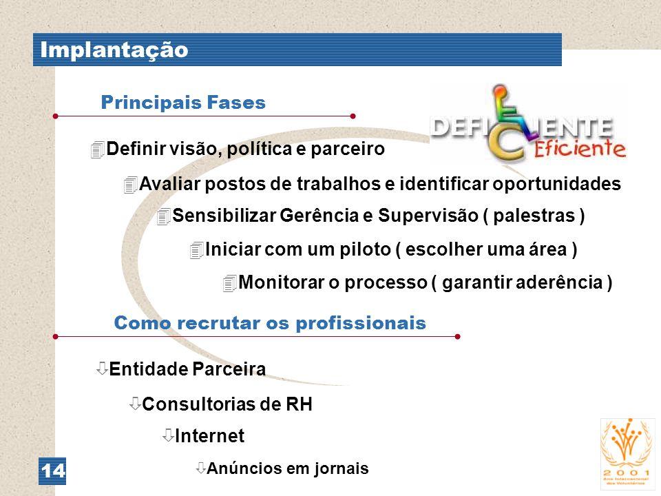 Implantação 14 Principais Fases 4Definir visão, política e parceiro 4Avaliar postos de trabalhos e identificar oportunidades 4Sensibilizar Gerência e