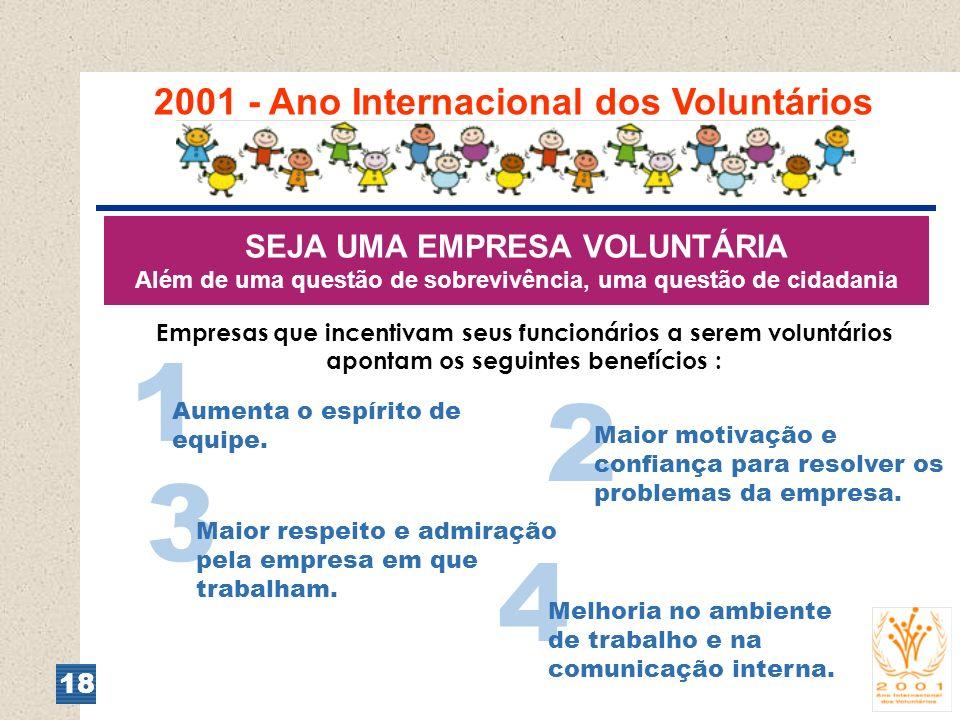 2001 - Ano Internacional dos Voluntários SEJA UMA EMPRESA VOLUNTÁRIA Além de uma questão de sobrevivência, uma questão de cidadania Empresas que incen