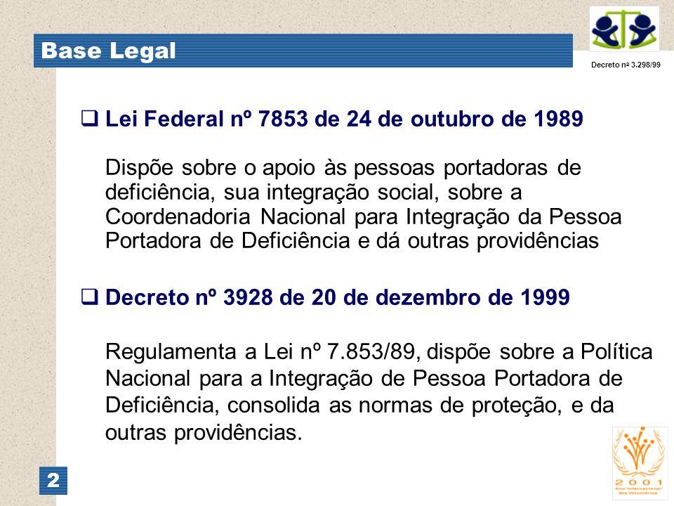 Base Legal 2 qLei Federal nº 7853 de 24 de outubro de 1989 Dispõe sobre o apoio às pessoas portadoras de deficiência, sua integração social, sobre a C