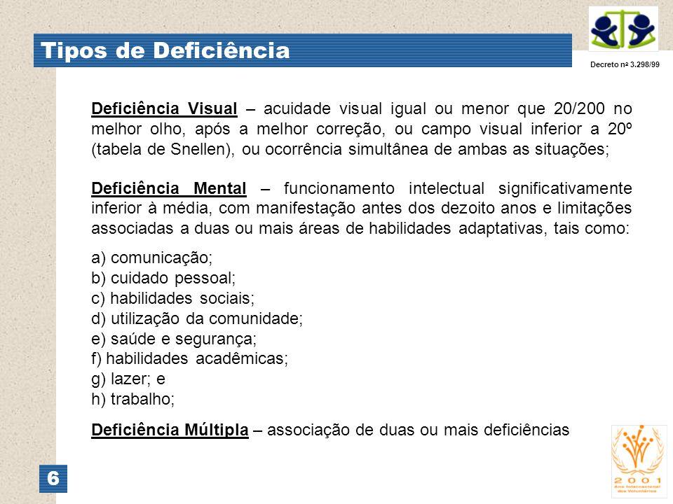 Tipos de Deficiência 6 Deficiência Visual – acuidade visual igual ou menor que 20/200 no melhor olho, após a melhor correção, ou campo visual inferior