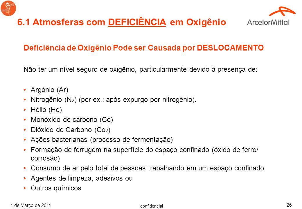 confidencial 4 de Março de 2011 25 Deficiência de Oxigênio Pode ser Causada por CONSUMO