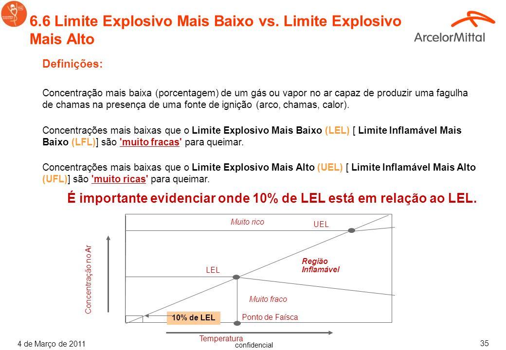 confidencial 4 de Março de 2011 34 6.5.4 Argônio (Ar) Incolor / inodoro, gás não inflamável e mistura insípida, é o mais abundante dos gases nobres na