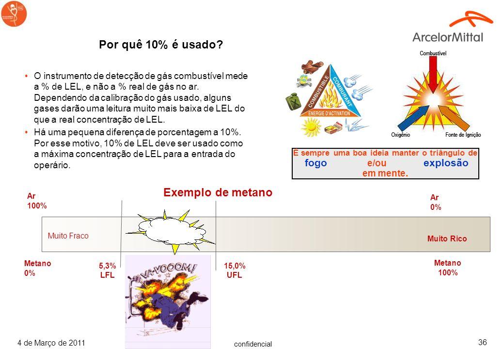 confidencial 4 de Março de 2011 35 6.6 Limite Explosivo Mais Baixo vs. Limite Explosivo Mais Alto Definições: Concentração mais baixa (porcentagem) de