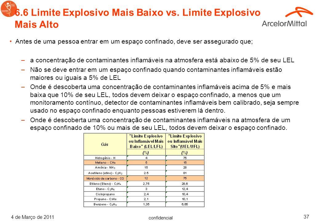 confidencial 4 de Março de 2011 36 Por quê 10% é usado? O instrumento de detecção de gás combustível mede a % de LEL, e não a % real de gás no ar. Dep