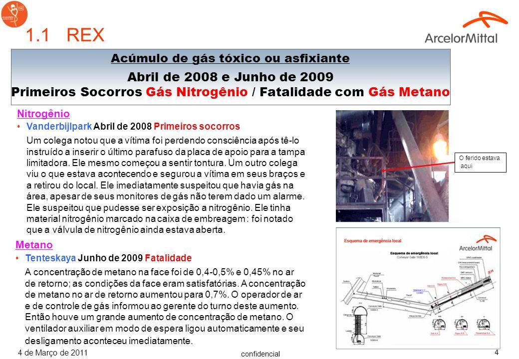 confidencial 4 de Março de 2011 34 6.5.4 Argônio (Ar) Incolor / inodoro, gás não inflamável e mistura insípida, é o mais abundante dos gases nobres na Terra e um dos mais usados na indústria Mais pesado que o ar.
