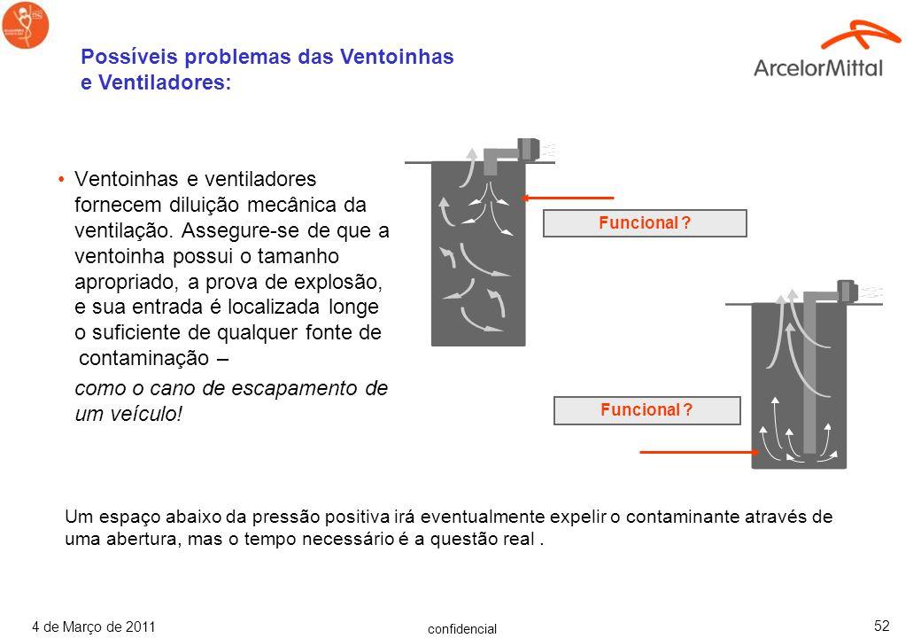 confidencial 4 de Março de 2011 51 Use ventilação mecânica –Ventiladores –Buzinas a ar comprimido Assegure-se de que o fornecimento de ar não está con