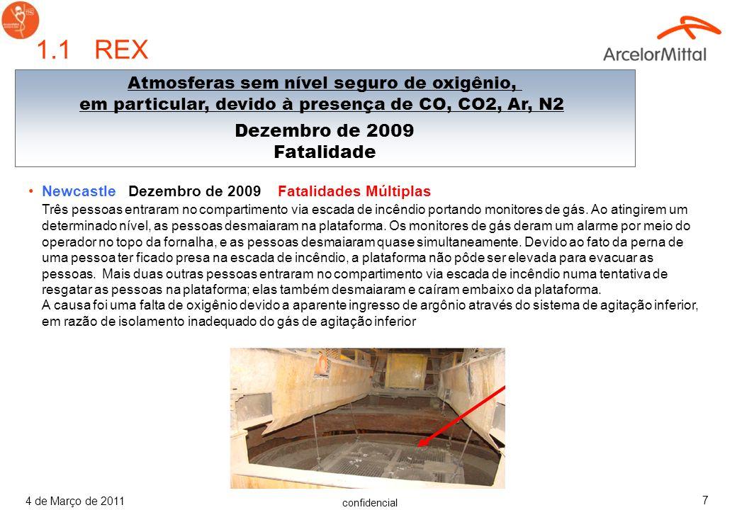 confidencial 4 de Março de 2011 6 Termitau Dezembro de 2010 Fatalidade Um grupo de três homens estava removendo uma carga suspensa (limpeza de poço).